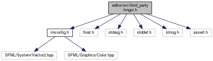 Ylva And Malin: editor/src/third_party/imgui h File Reference
